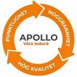 Apollo Kakel & Klinker våra ledord